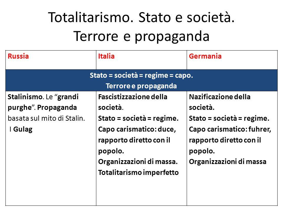 Totalitarismo. Stato e società. Terrore e propaganda