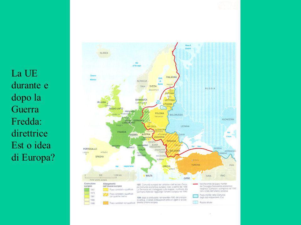 La UE durante e dopo la Guerra Fredda: