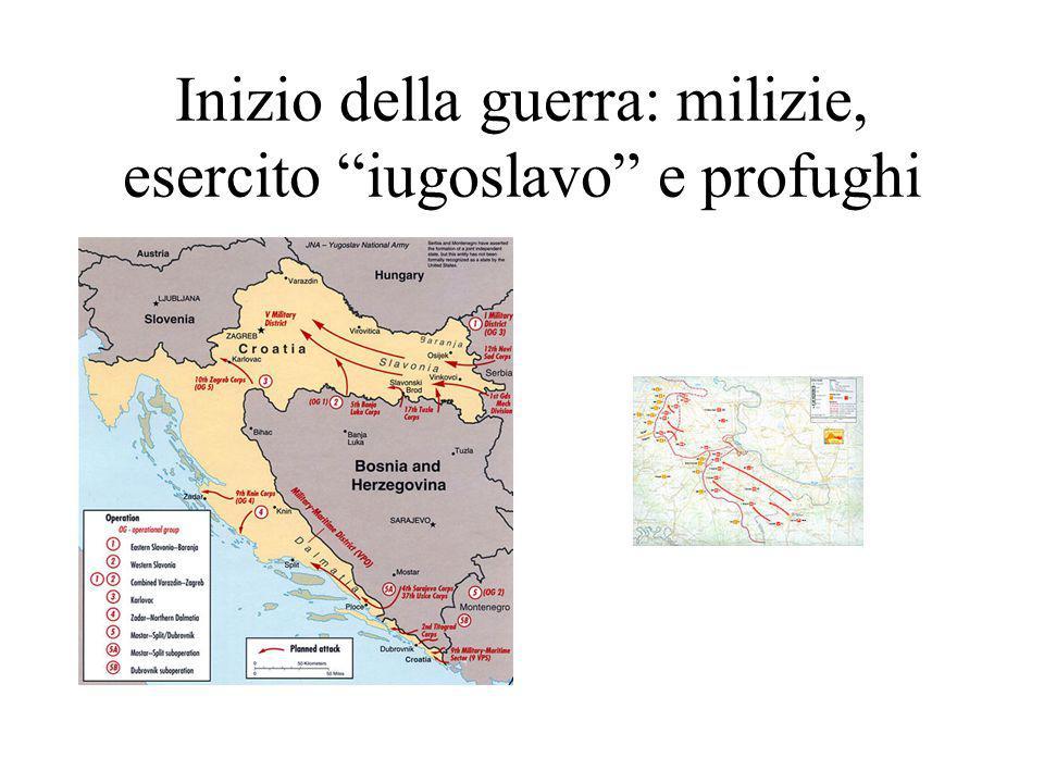 Inizio della guerra: milizie, esercito iugoslavo e profughi