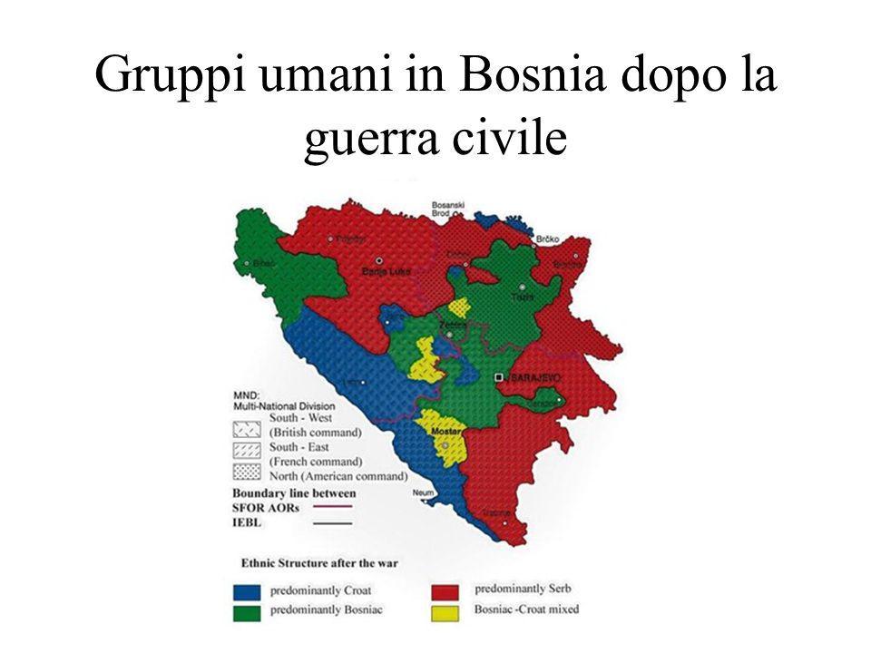 Gruppi umani in Bosnia dopo la guerra civile