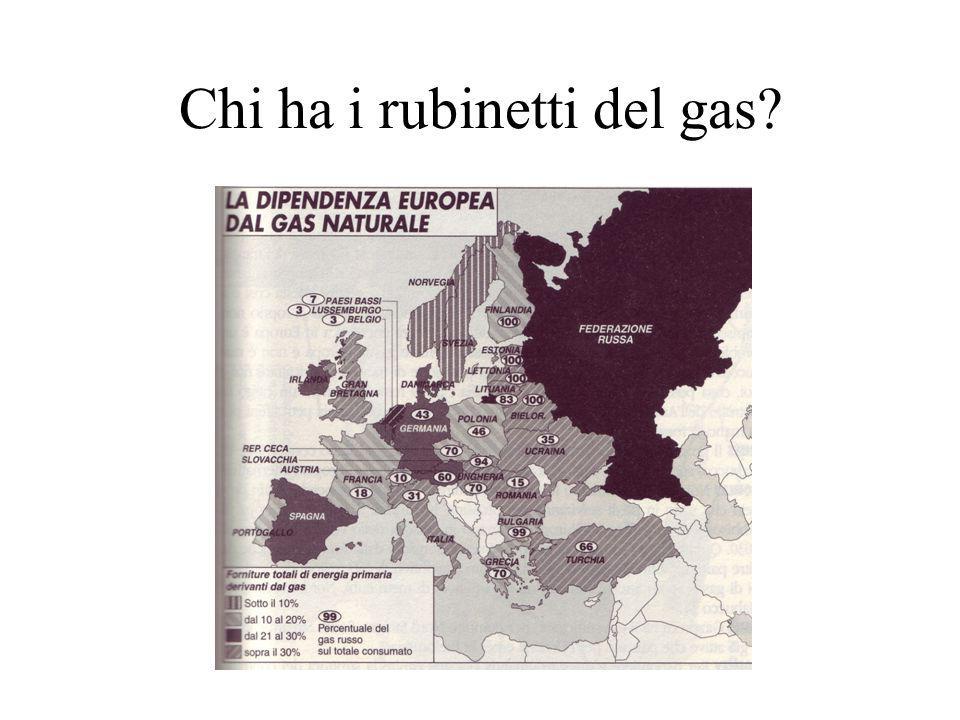 Chi ha i rubinetti del gas