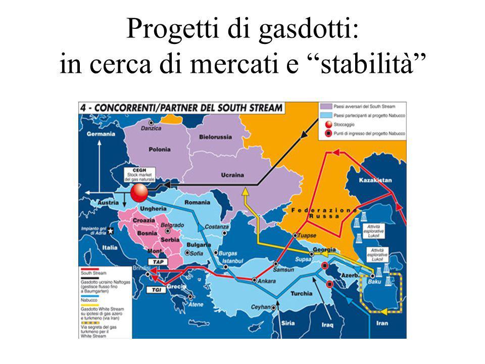 Progetti di gasdotti: in cerca di mercati e stabilità