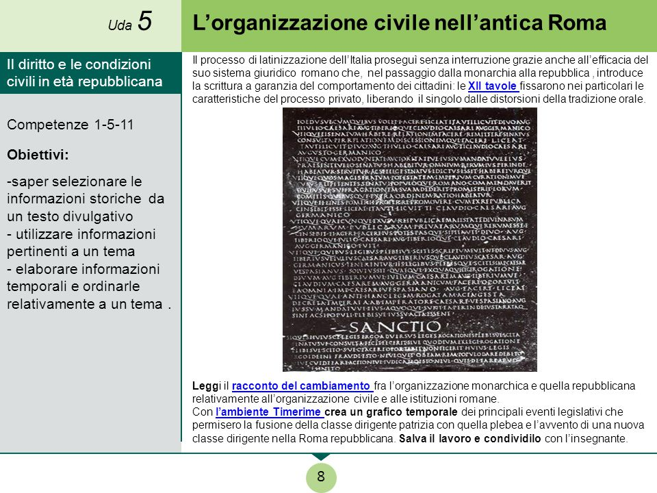 L'organizzazione civile nell'antica Roma
