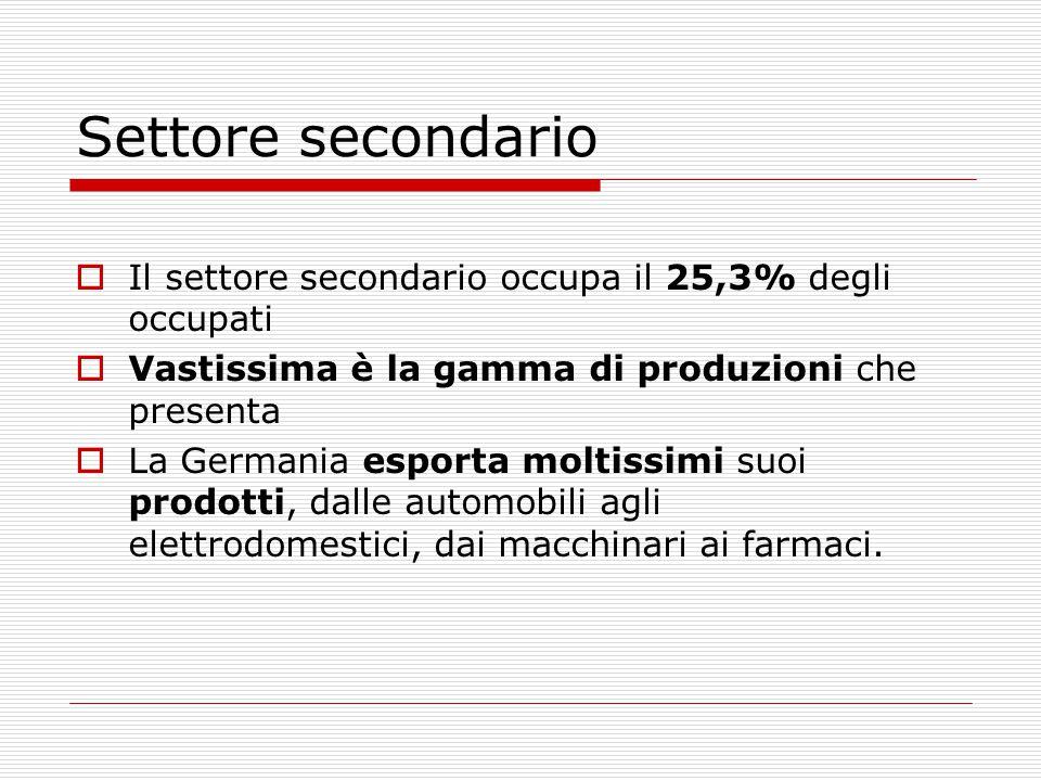 Settore secondario Il settore secondario occupa il 25,3% degli occupati. Vastissima è la gamma di produzioni che presenta.