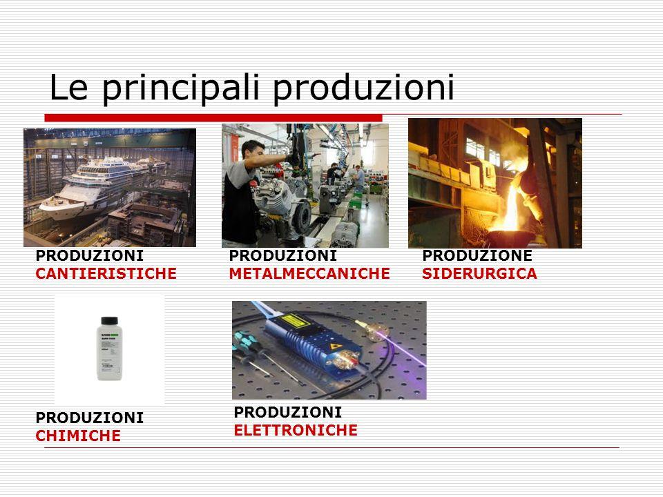 Le principali produzioni
