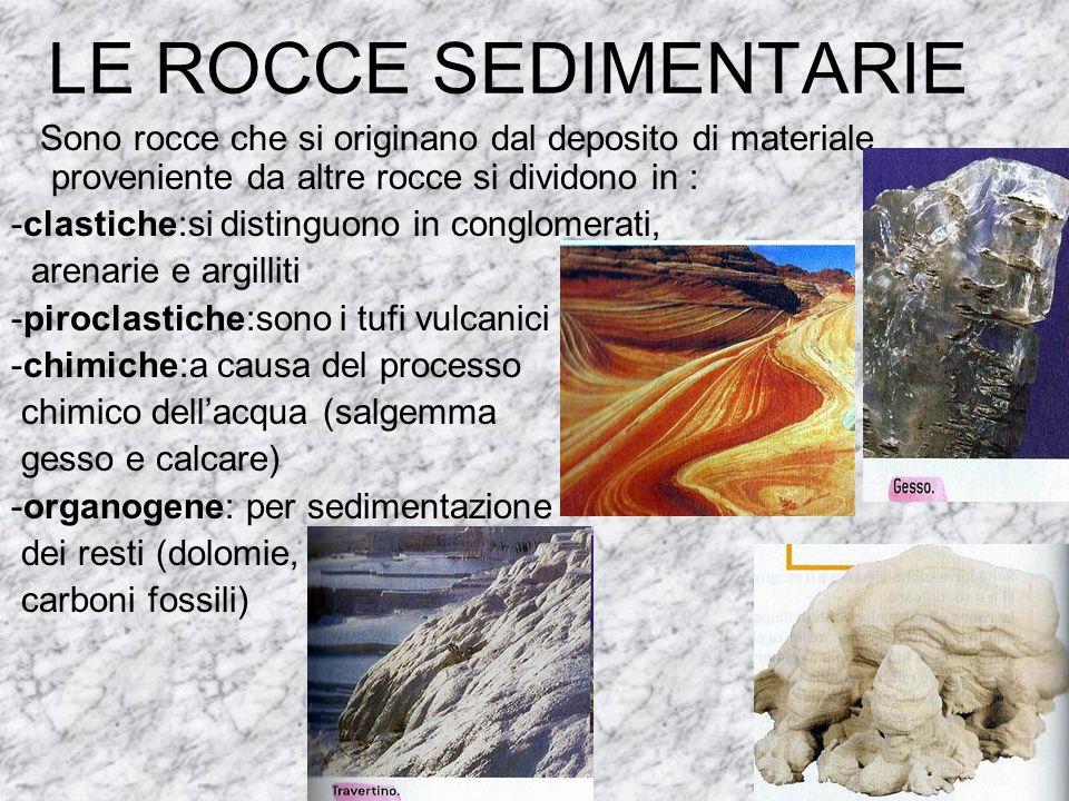 LE ROCCE SEDIMENTARIE Sono rocce che si originano dal deposito di materiale proveniente da altre rocce si dividono in :