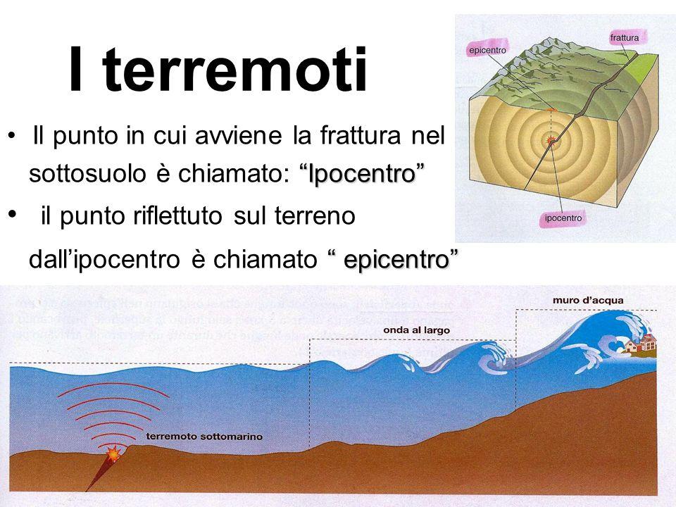 I terremoti il punto riflettuto sul terreno