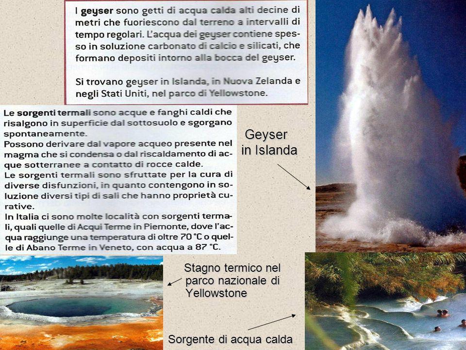 Geyser in Islanda Stagno termico nel parco nazionale di Yellowstone