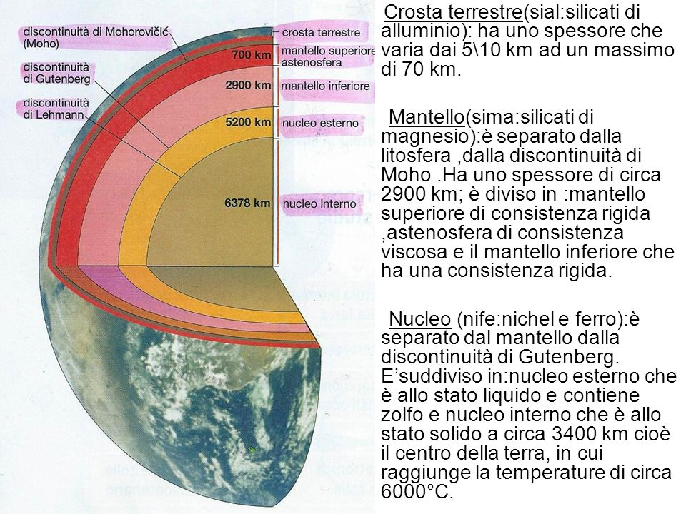 Crosta terrestre(sial:silicati di alluminio): ha uno spessore che varia dai 5\10 km ad un massimo di 70 km.