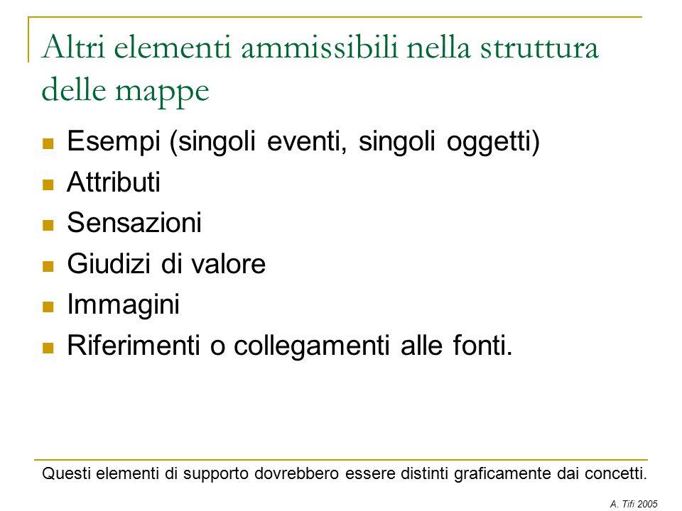 Altri elementi ammissibili nella struttura delle mappe