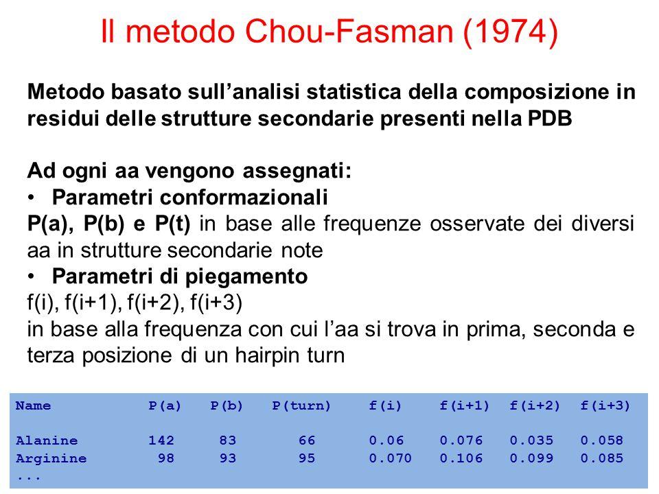 Il metodo Chou-Fasman (1974)