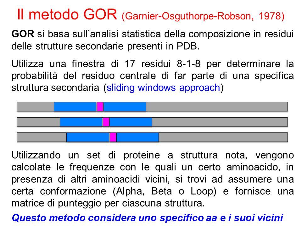 Il metodo GOR (Garnier-Osguthorpe-Robson, 1978)