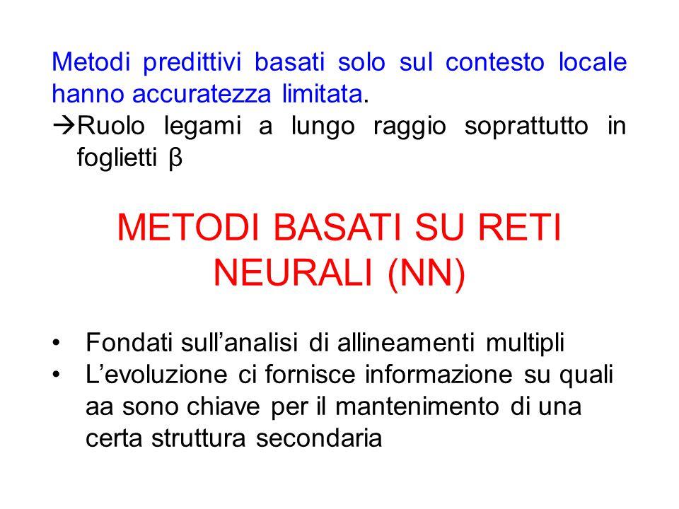 METODI BASATI SU RETI NEURALI (NN)