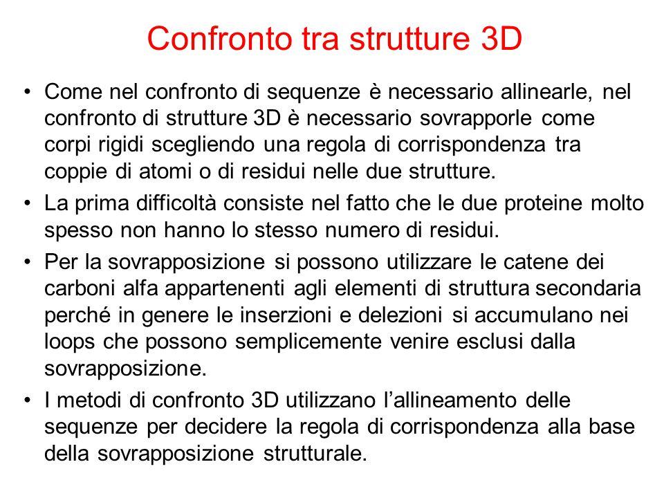 Confronto tra strutture 3D