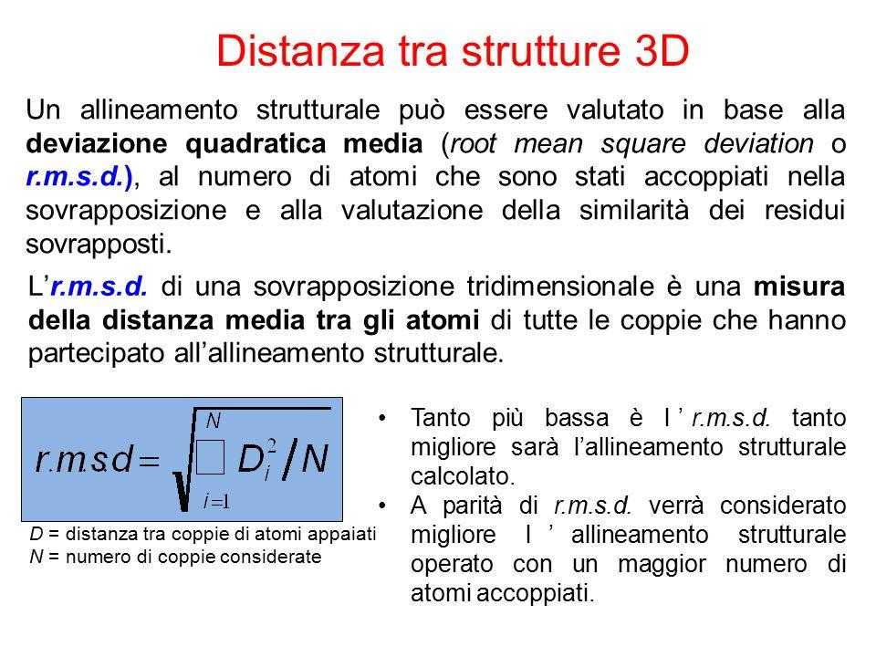 Distanza tra strutture 3D