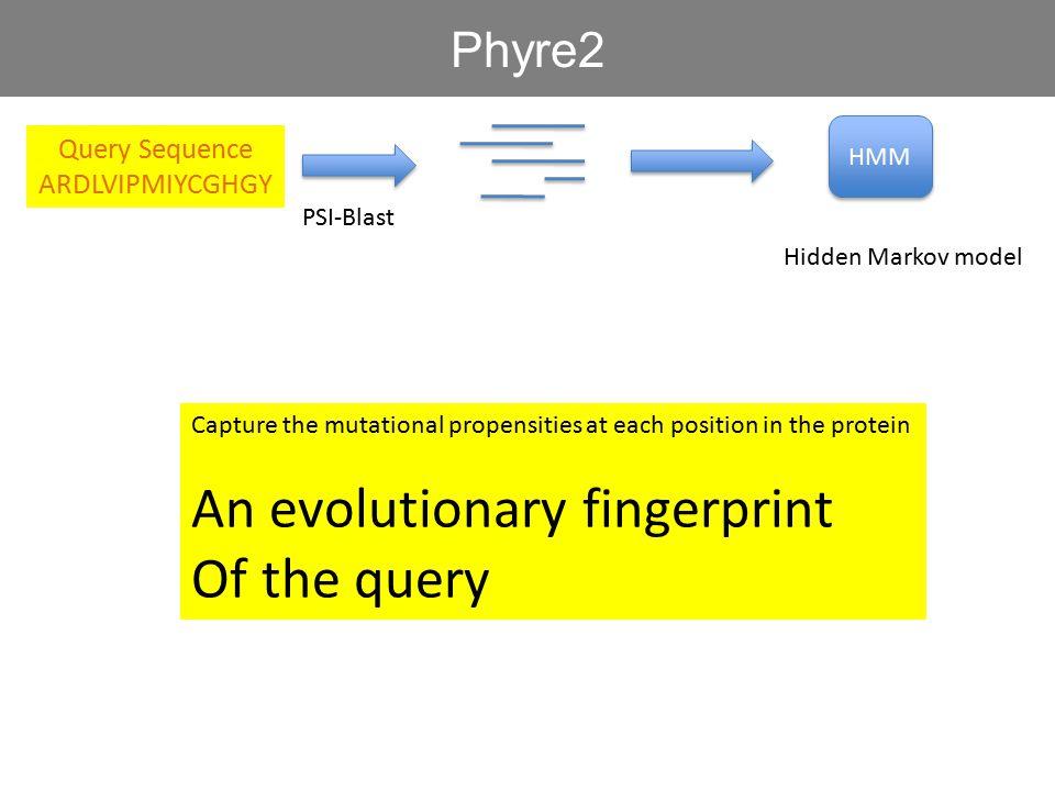 An evolutionary fingerprint Of the query