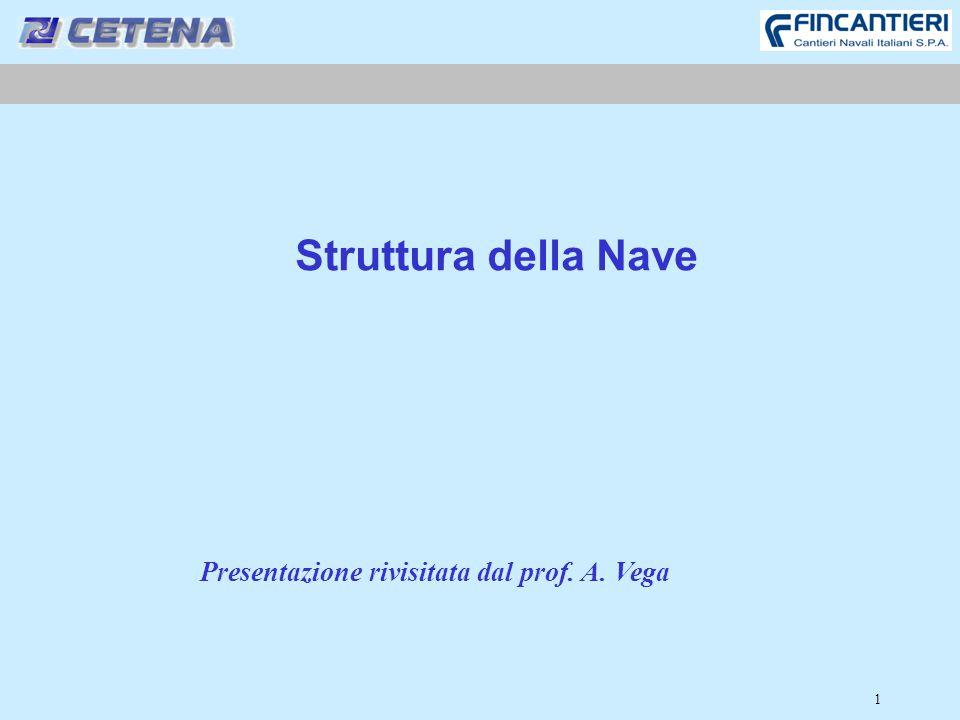 Presentazione rivisitata dal prof. A. Vega