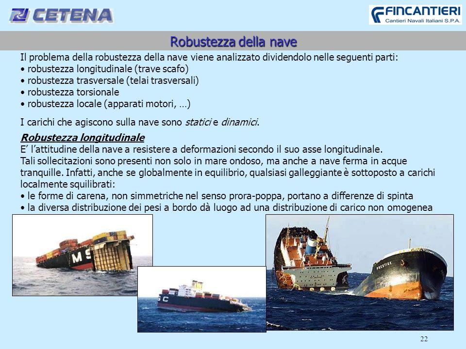 Robustezza della nave Il problema della robustezza della nave viene analizzato dividendolo nelle seguenti parti: