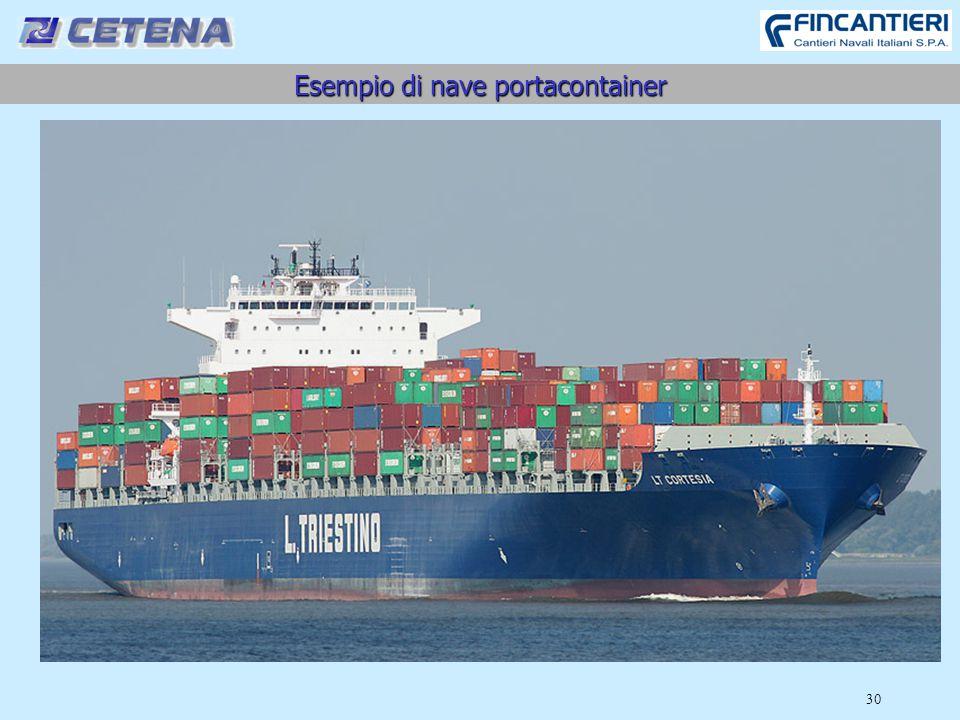 Esempio di nave portacontainer
