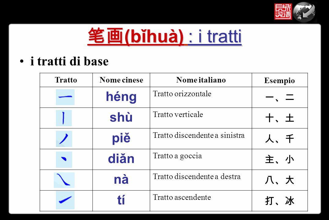 笔画(bǐhuà) : i tratti héng i tratti di base shù piě diǎn nà tí 一、二 十、土