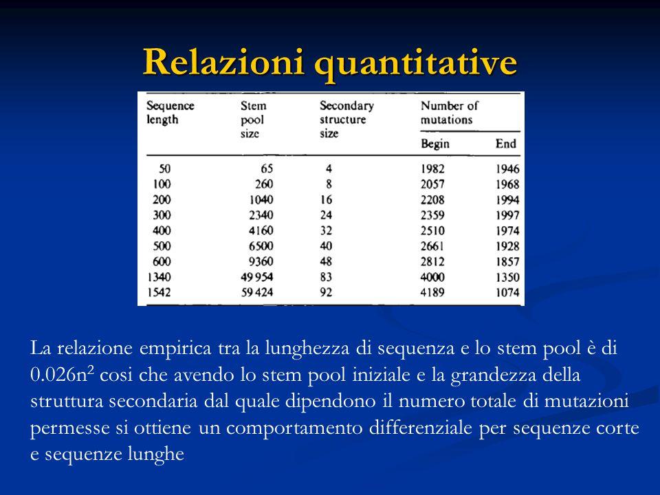 Relazioni quantitative