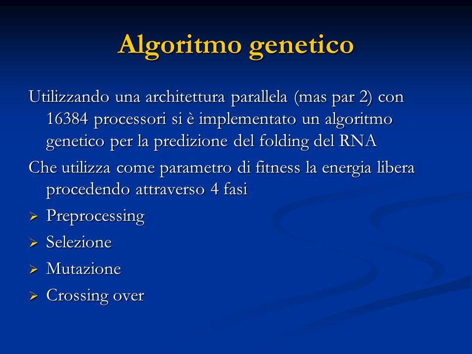 Algoritmo genetico