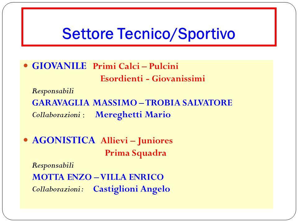 Settore Tecnico/Sportivo