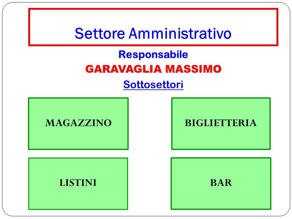Settore Amministrativo