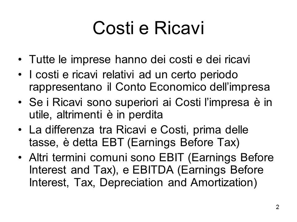Costi e Ricavi Tutte le imprese hanno dei costi e dei ricavi
