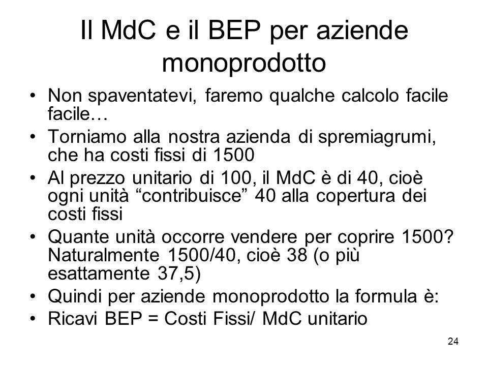 Il MdC e il BEP per aziende monoprodotto