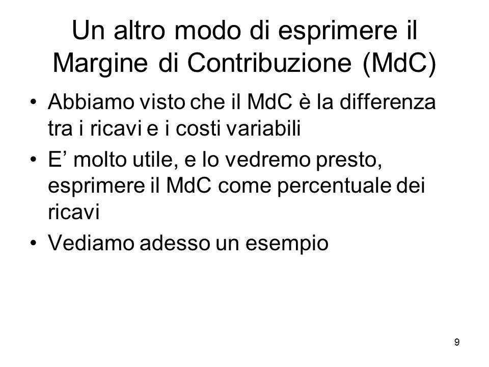 Un altro modo di esprimere il Margine di Contribuzione (MdC)