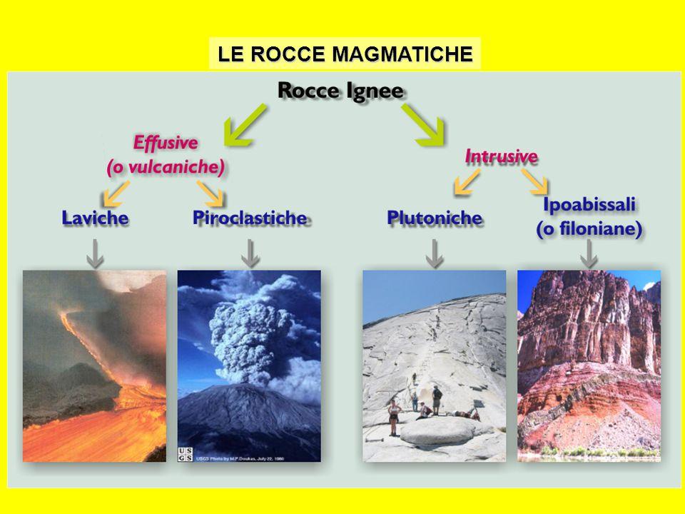 LE ROCCE MAGMATICHE