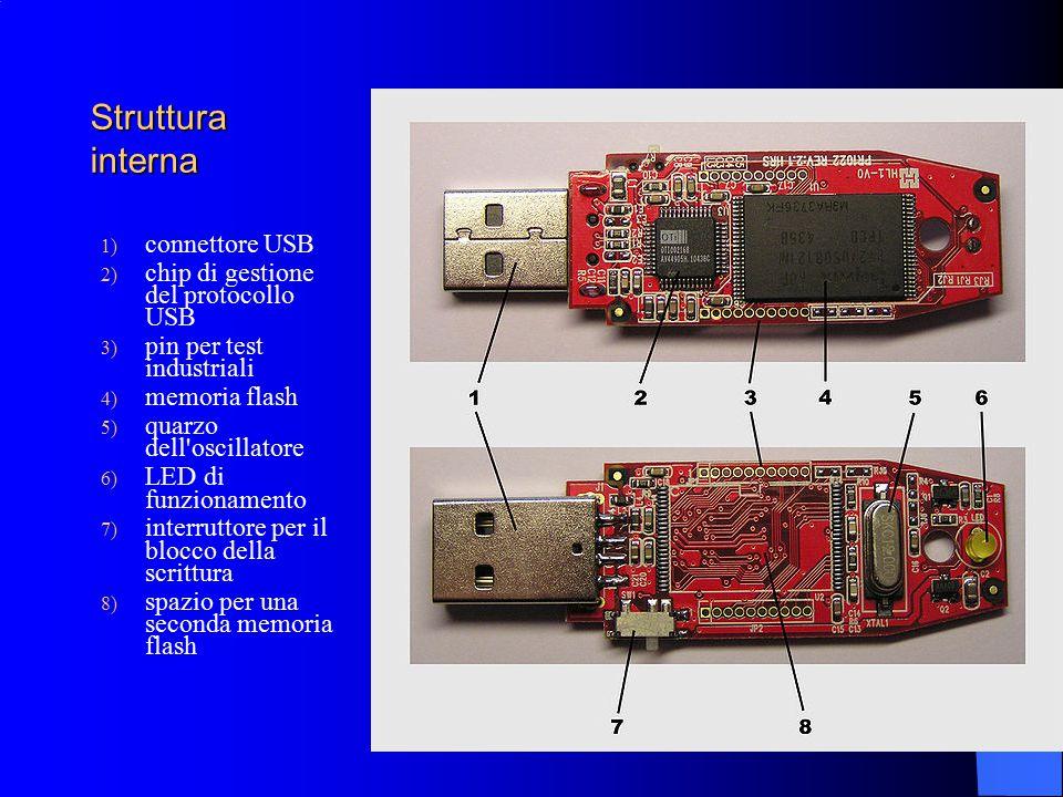 Struttura interna connettore USB chip di gestione del protocollo USB