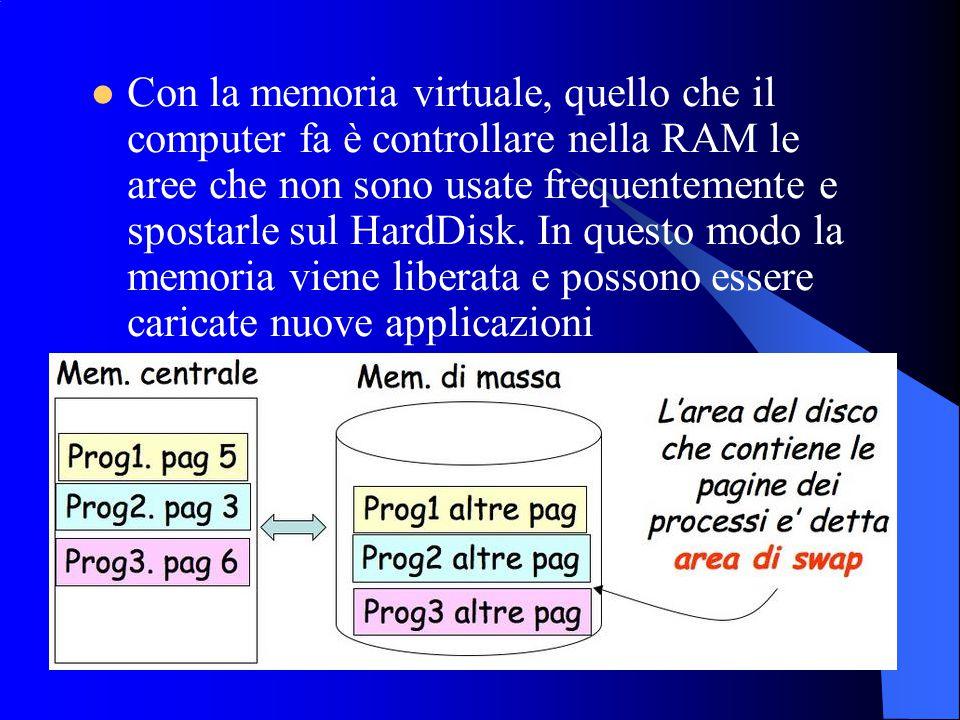 Con la memoria virtuale, quello che il computer fa è controllare nella RAM le aree che non sono usate frequentemente e spostarle sul HardDisk.