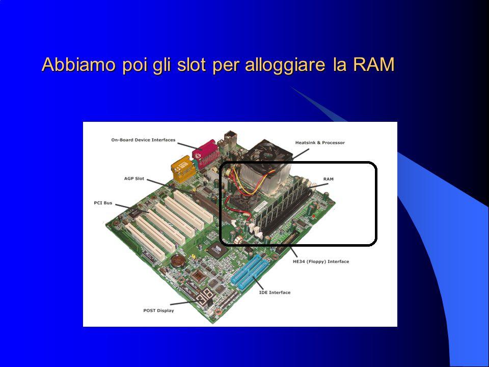 Abbiamo poi gli slot per alloggiare la RAM