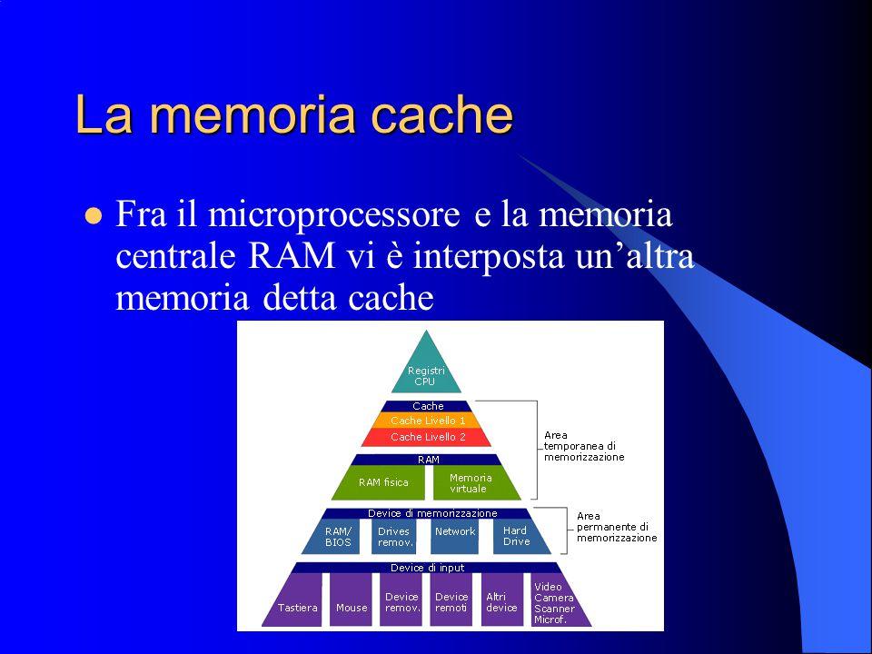 La memoria cache Fra il microprocessore e la memoria centrale RAM vi è interposta un'altra memoria detta cache.