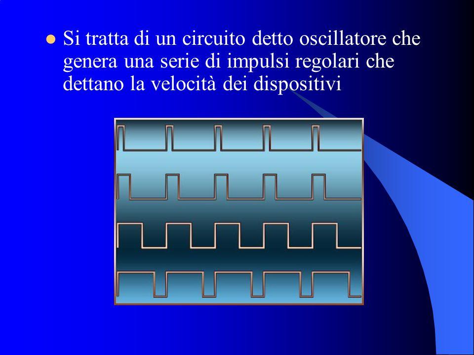 Si tratta di un circuito detto oscillatore che genera una serie di impulsi regolari che dettano la velocità dei dispositivi
