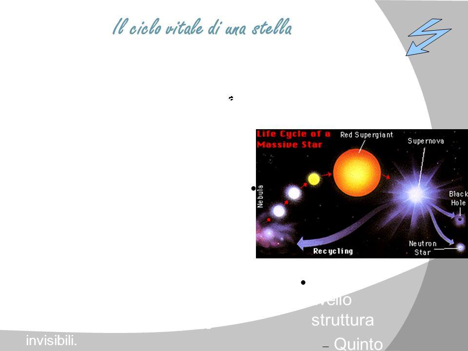 Il ciclo vitale di una stella