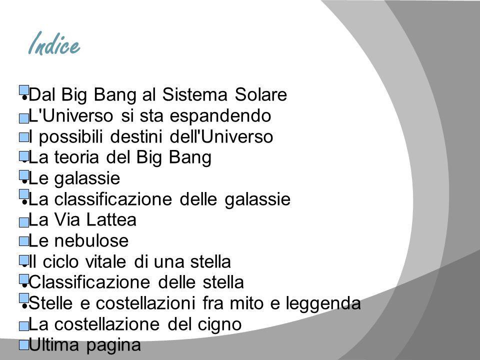 Indice Dal Big Bang al Sistema Solare L Universo si sta espandendo