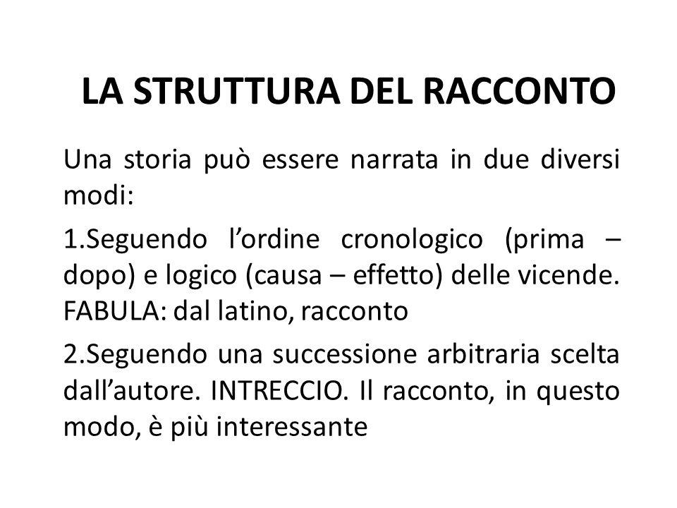 LA STRUTTURA DEL RACCONTO