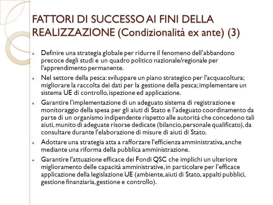 FATTORI DI SUCCESSO AI FINI DELLA REALIZZAZIONE (Condizionalità ex ante) (3)