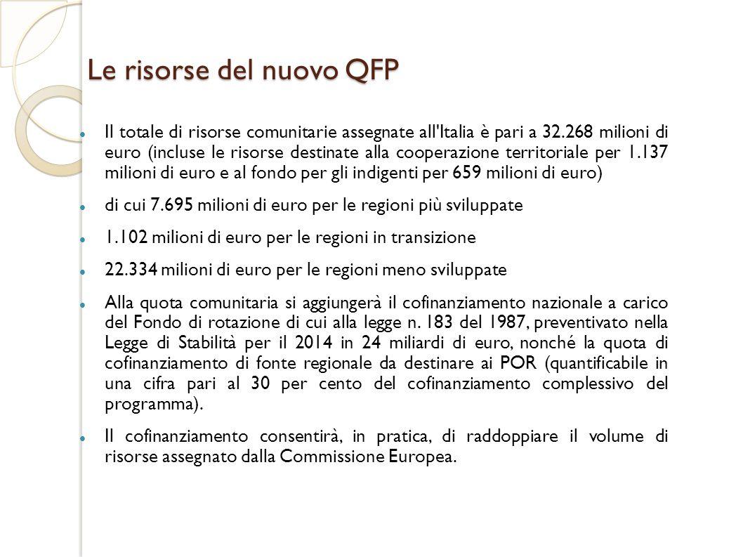 Le risorse del nuovo QFP