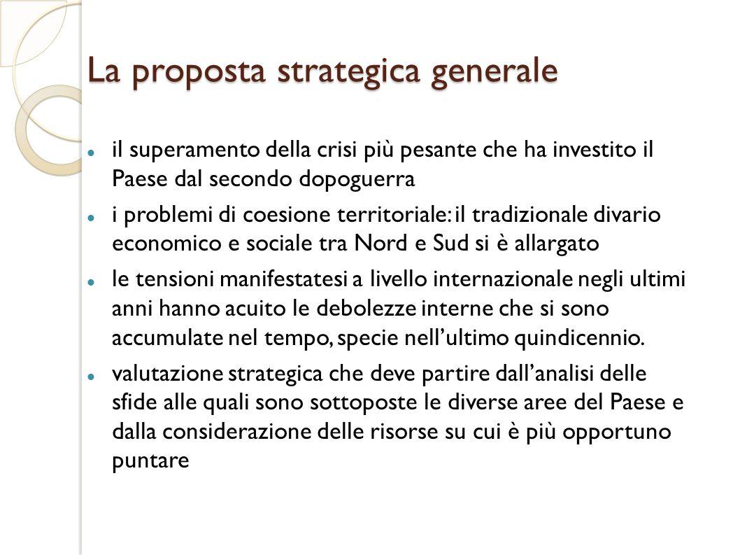 La proposta strategica generale