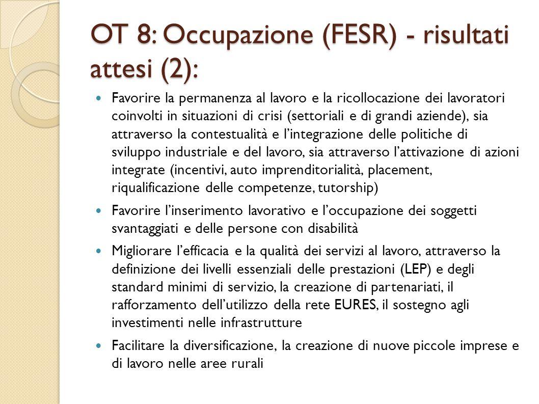 OT 8: Occupazione (FESR) - risultati attesi (2):