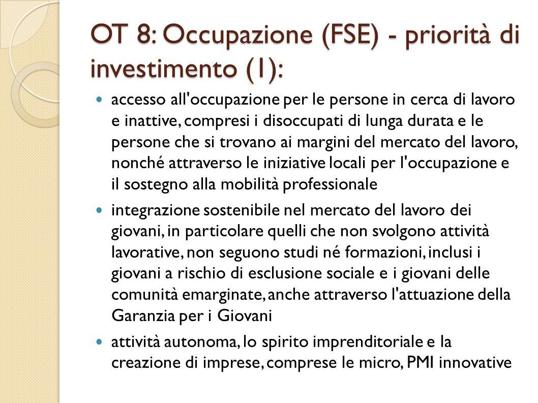 OT 8: Occupazione (FSE) - priorità di investimento (1):