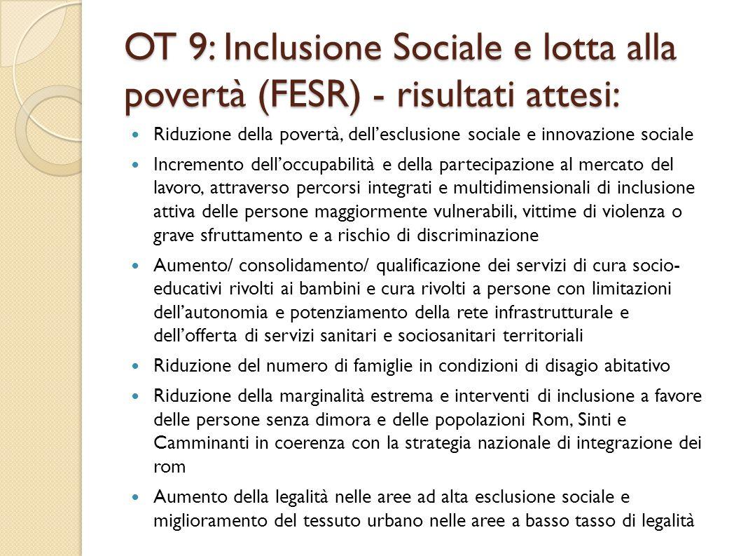 OT 9: Inclusione Sociale e lotta alla povertà (FESR) - risultati attesi: