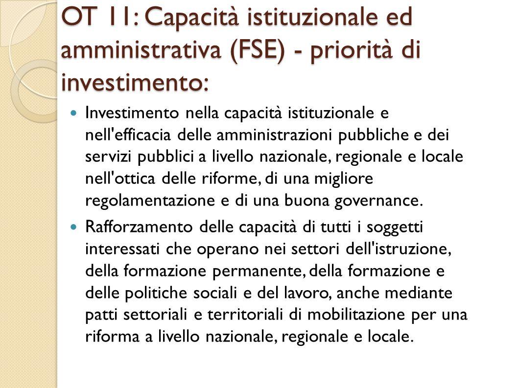 OT 11: Capacità istituzionale ed amministrativa (FSE) - priorità di investimento: