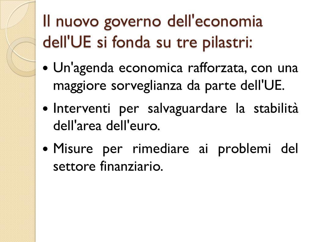 Il nuovo governo dell economia dell UE si fonda su tre pilastri: