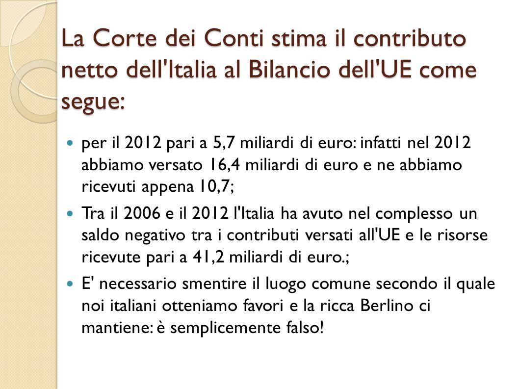 La Corte dei Conti stima il contributo netto dell Italia al Bilancio dell UE come segue: