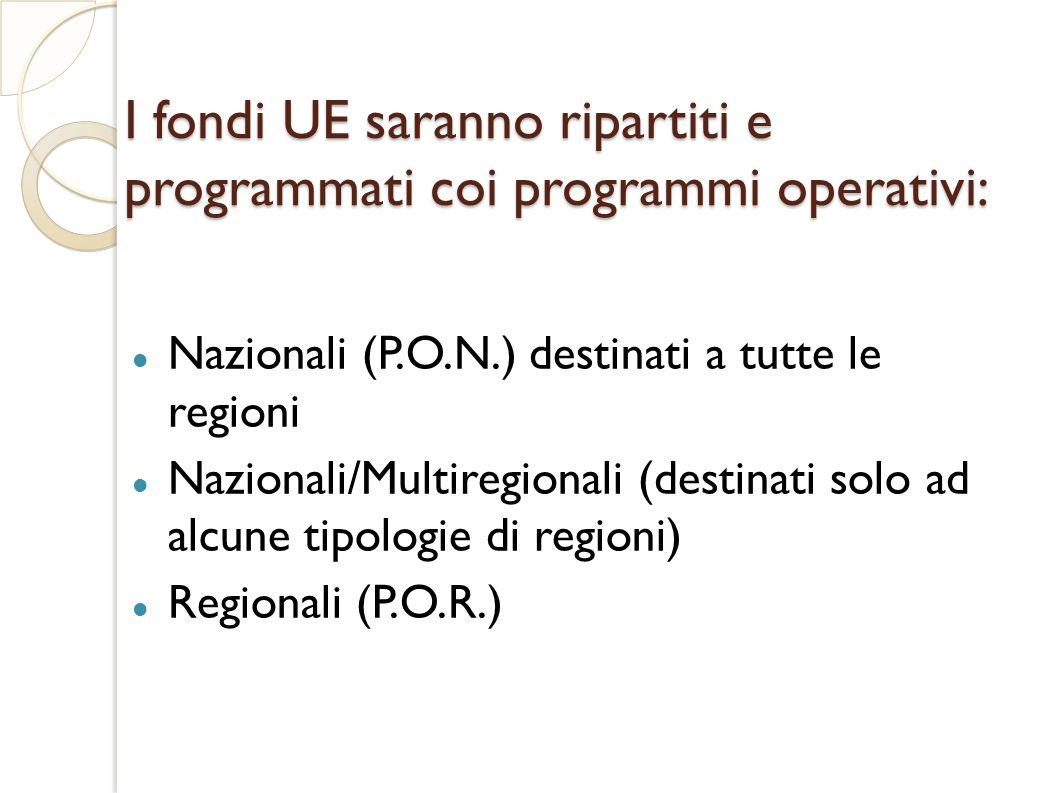 I fondi UE saranno ripartiti e programmati coi programmi operativi: